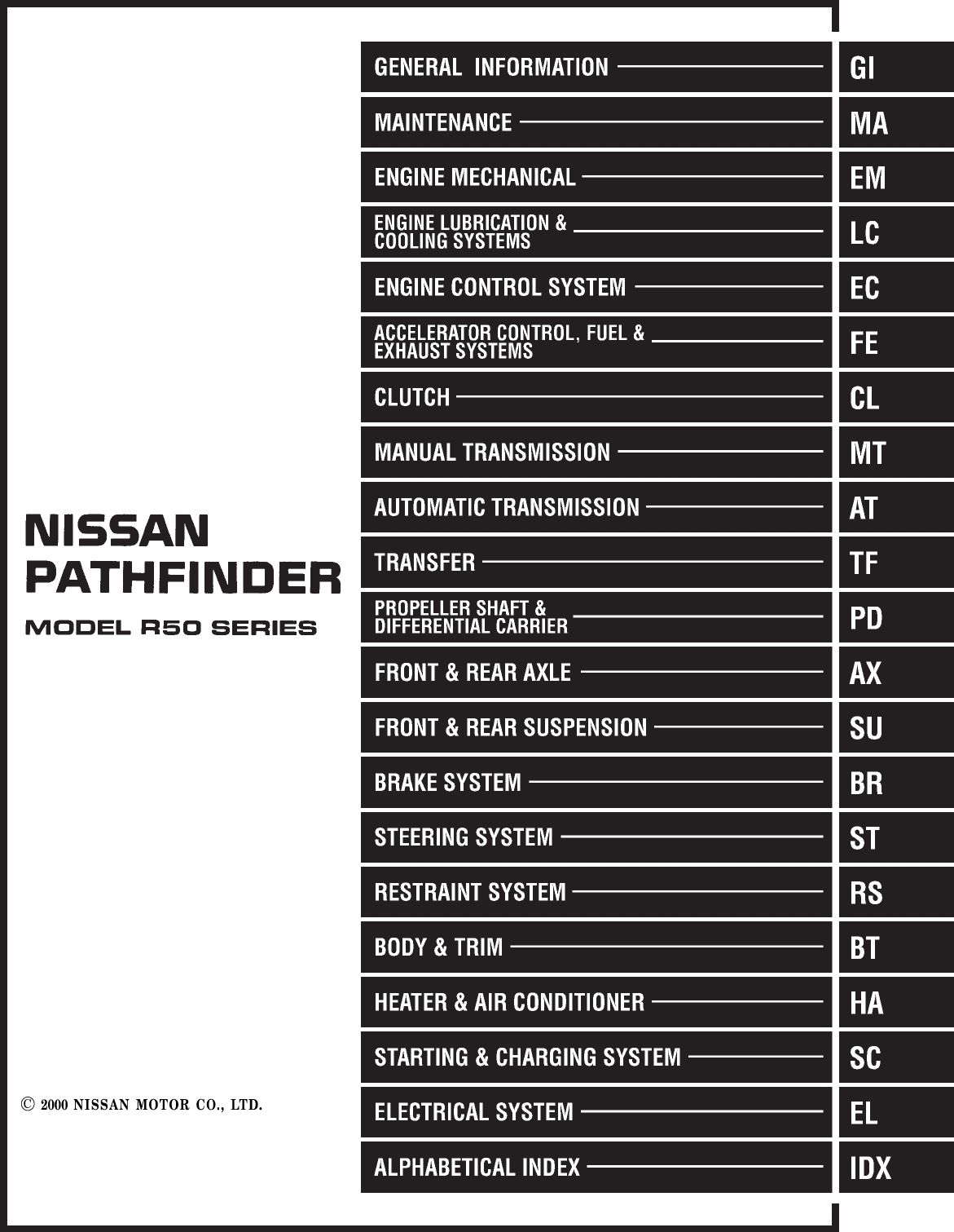 1995 nissan pathfinder manual pdf