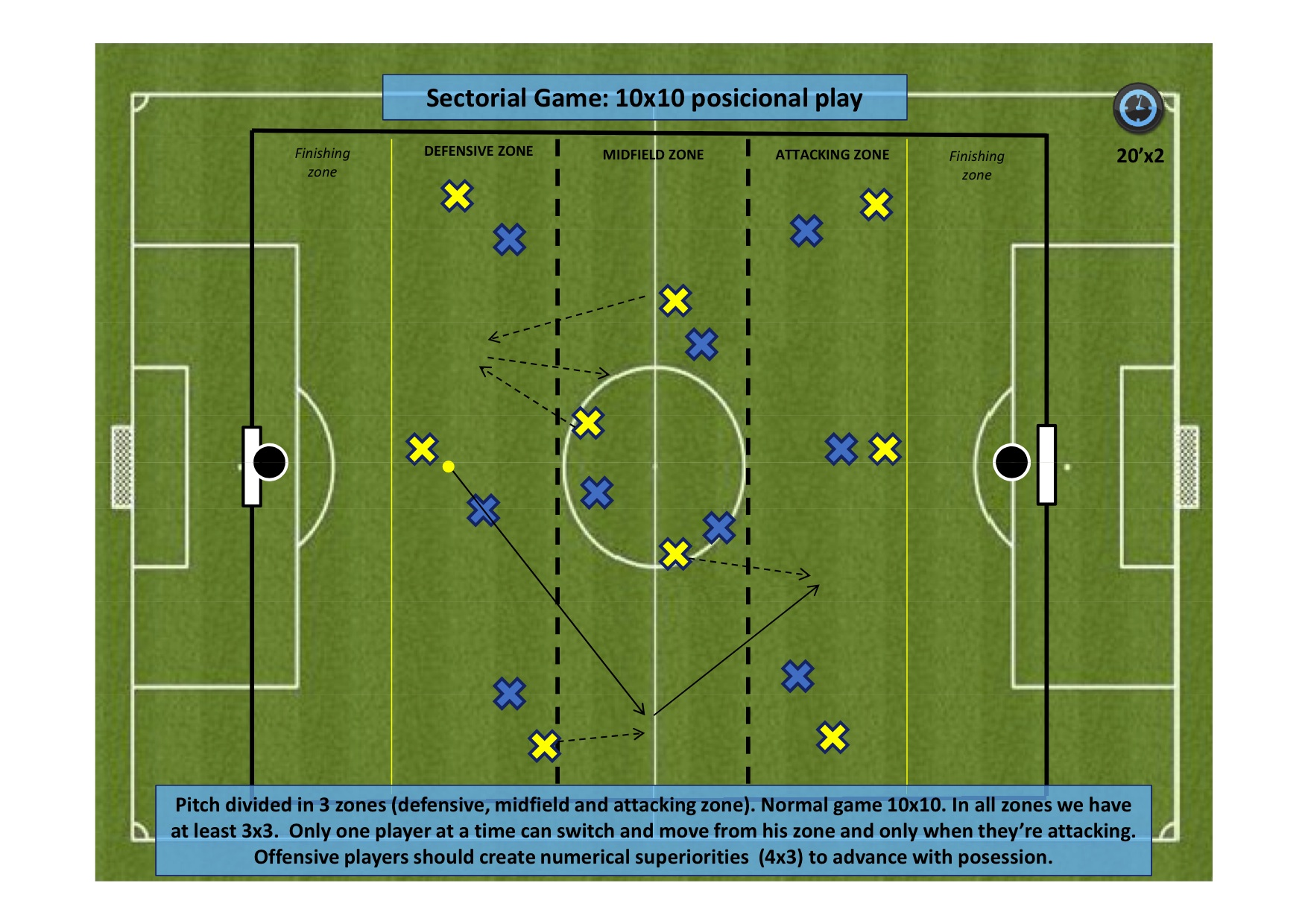 uefa b licence coaching manual