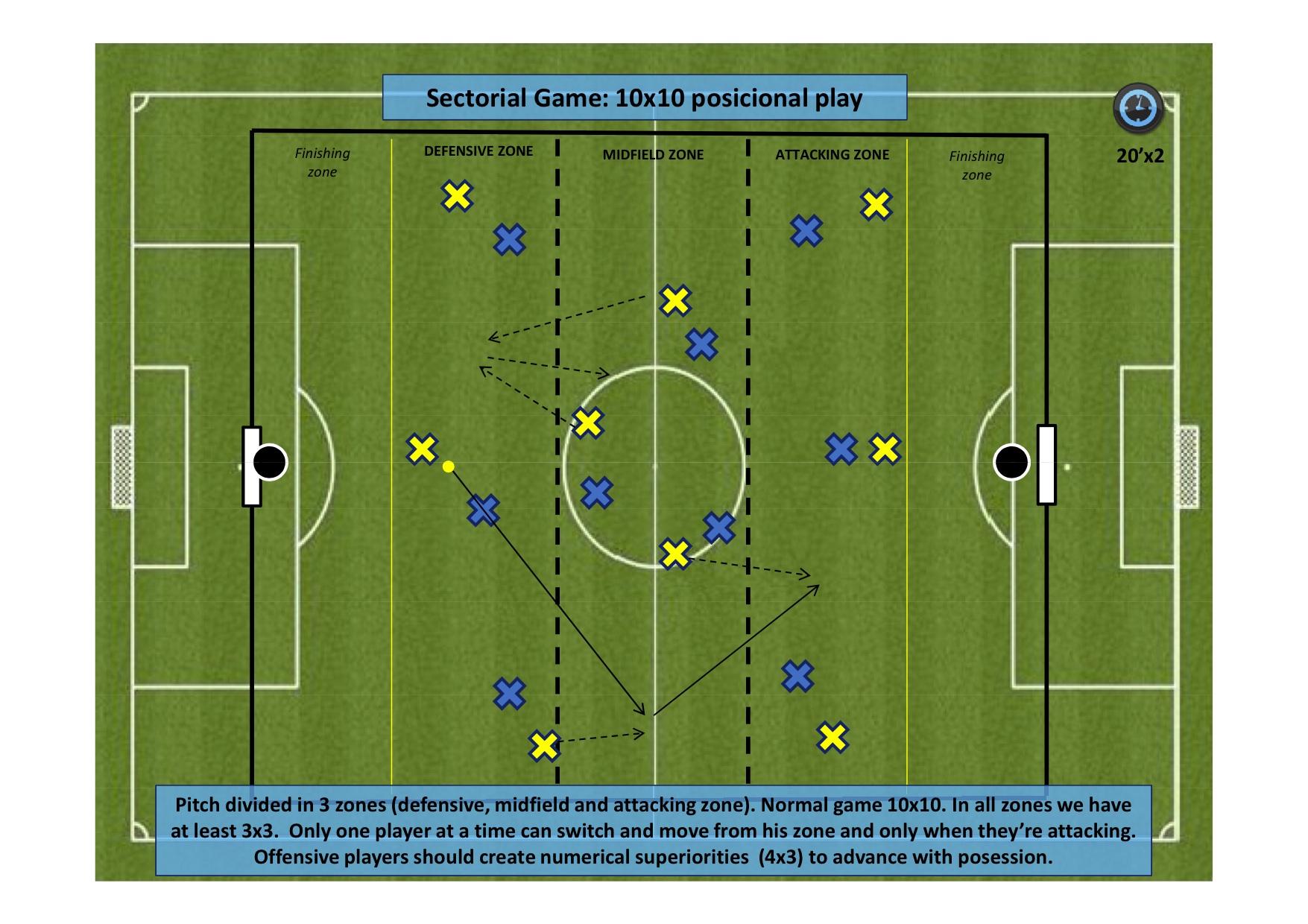 uefa b licence coaching manual