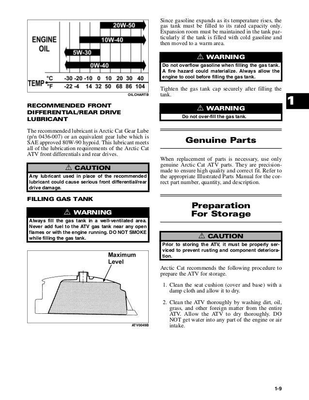 2005 arctic cat 650 v2 service manual