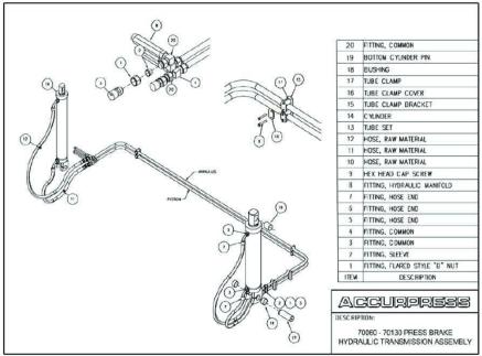 cincinnati press brake parts manuals