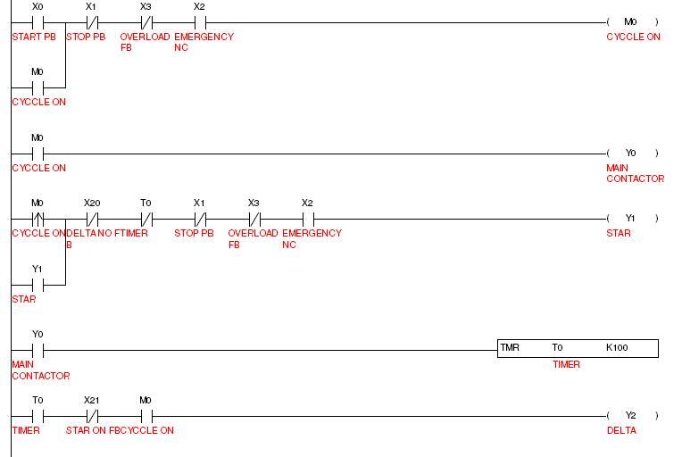 allen bradley plc programming manual pdf