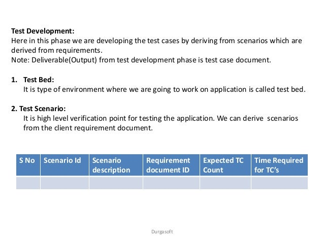 what is traceability matrix in manual testing