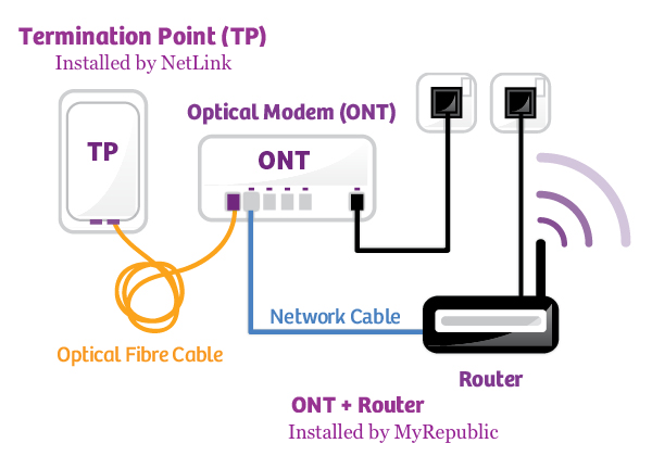 alcatel lucent fiber optic modem manual