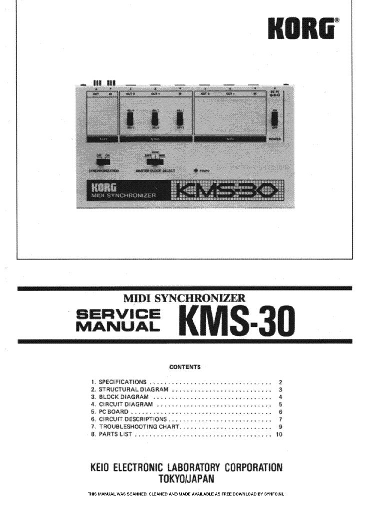 korg pa 800 manual pdf
