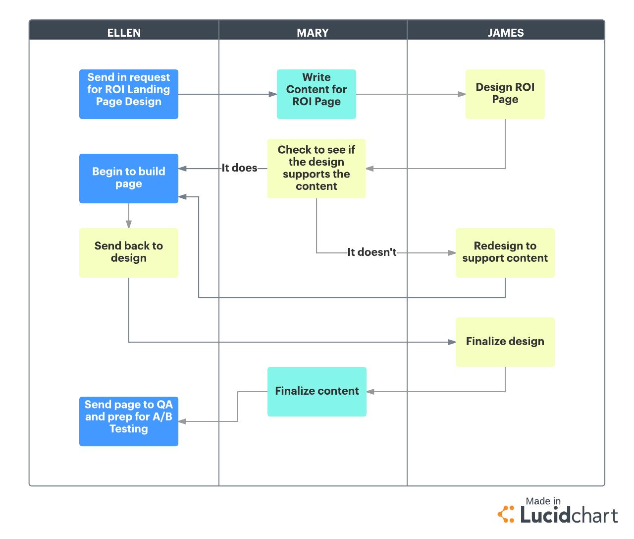 digital control engineering analysis and design solution manual pdf
