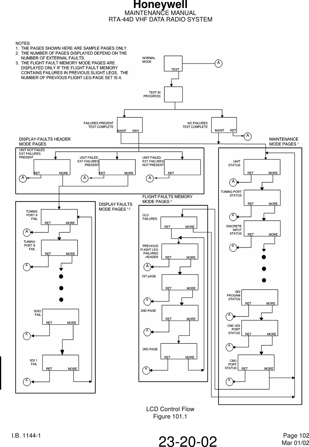 radio shack telephone recording control manual