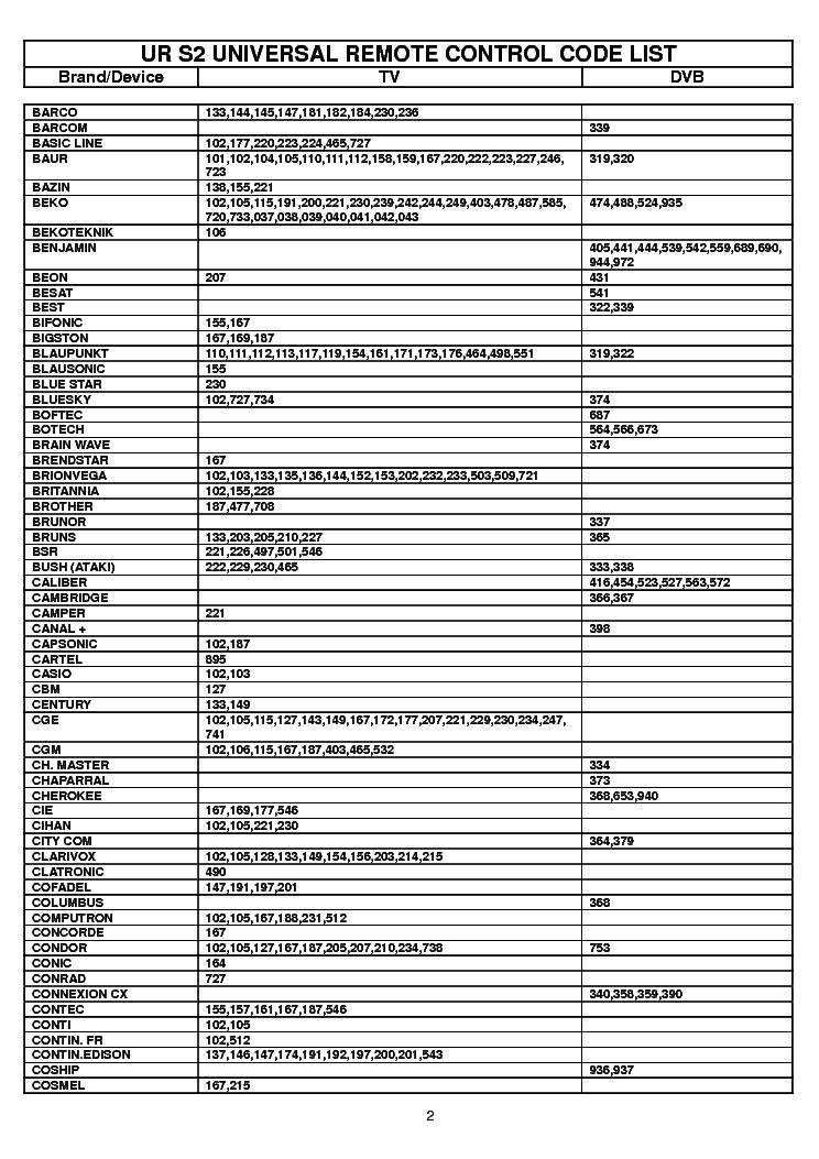 ps4 universal remote manual pdf