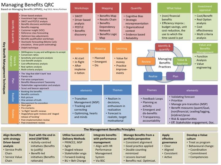 free nlp practitioner manual pdf