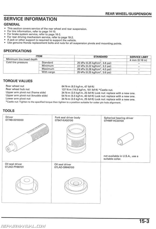 Honda Rincon 680 Service Manual