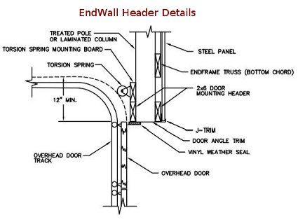 raynor garage door parts manual