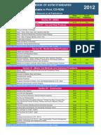 sampling design and analysis solutions manual pdf